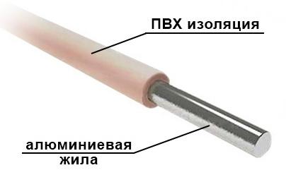 АПВ - провод установочный